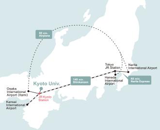 Kyoto City Access