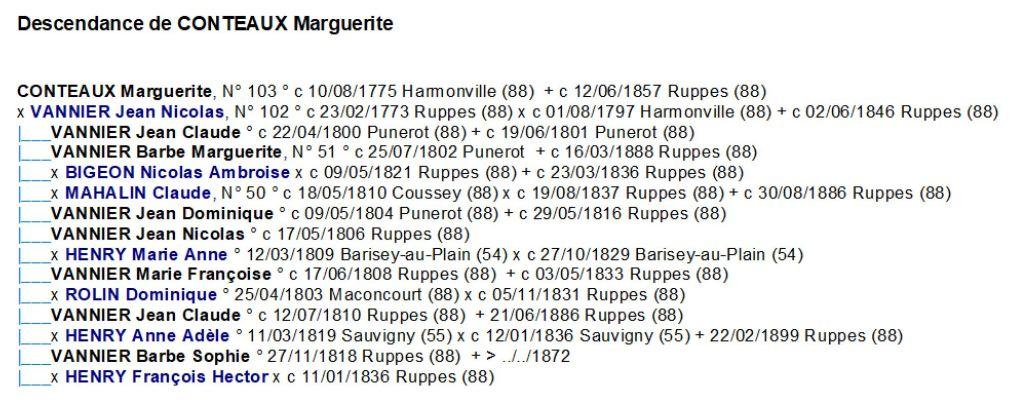 Descendance_CONTEAUX_Marguerite_103