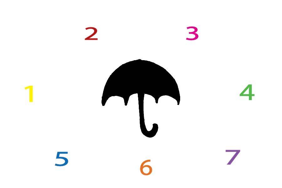 'The Umbrella Academy' Review