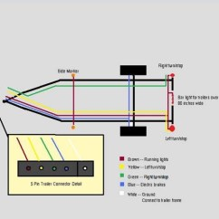 5 Pin Boat Trailer Wiring Diagram Human Ribs How To Wire A With Lights Brakes It Still Runs
