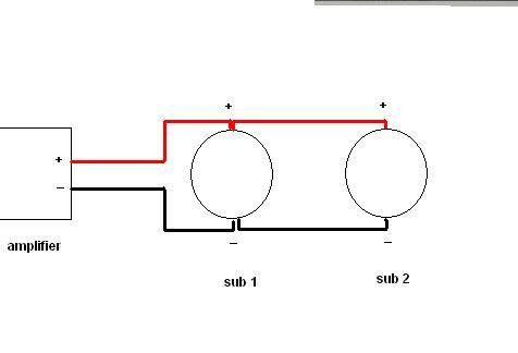 Sony Xplod Amplifier Wiring Diagram How To Wire 2 Subwoofers On A Mono Amplifier It Still Works