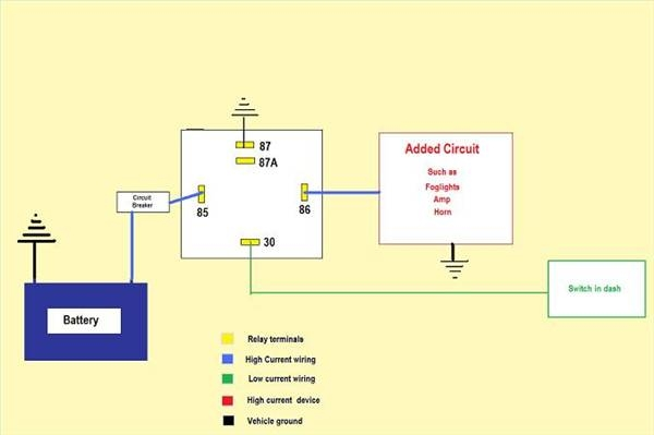 In Automotive Wiring Chevrolet Tagged Chevrolet Circuit Diagrams