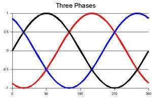 3 Phase Motor Wiring Uvw