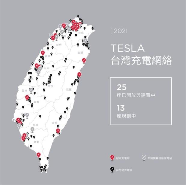 Tesla明年規劃在台新增13座全新超級充電站,覆蓋全台充電需求 2d47a109a8239059c32b2737fb22d119