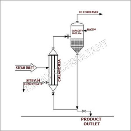 Natural Circulation Evaporators Manufacturer,Supplier,Exporter
