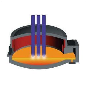 Steel Melting Furnace Manufacturer,Steel Melting Furnace