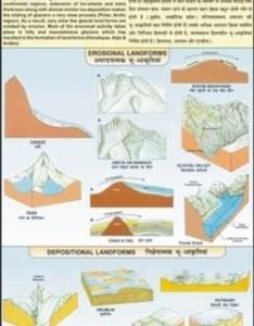 Glacial landform chart also manufacturer supplier exporter from new delhi rh nckansil