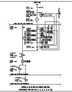 Electrical Single Line Diagram of substations in Kolkata