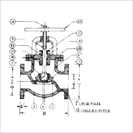 Industrial Valves Manufacturer,Industrial Control Valves