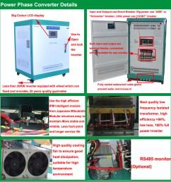 single phase 110v to 3 phase 220v ac power supply [ 1000 x 1051 Pixel ]