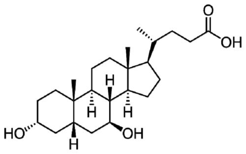 Ursodeoxycholic Acid, Ursodeoxycholic Acid Manufacturers