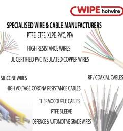 wire harness [ 1080 x 1080 Pixel ]