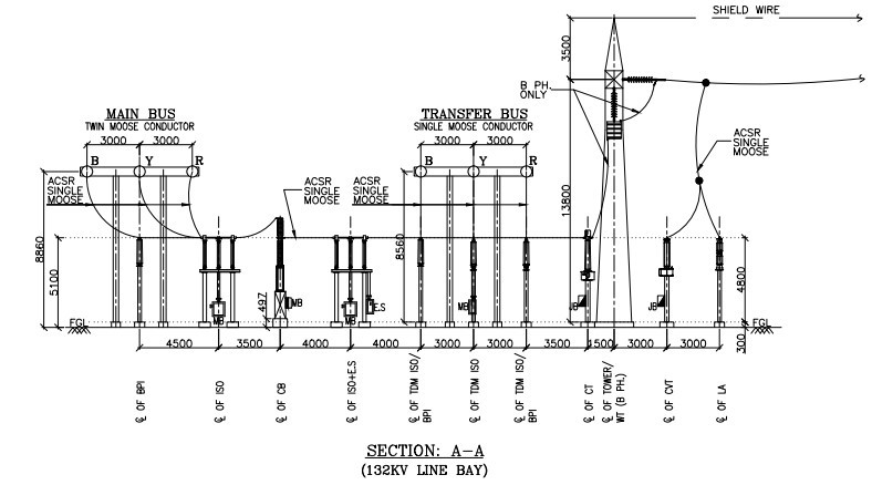 132kV Switchyard Layout Plan & Elevation Drawing in
