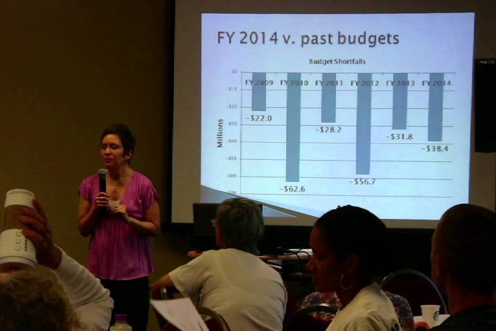 FY 2014 Proposed Budget Highlights