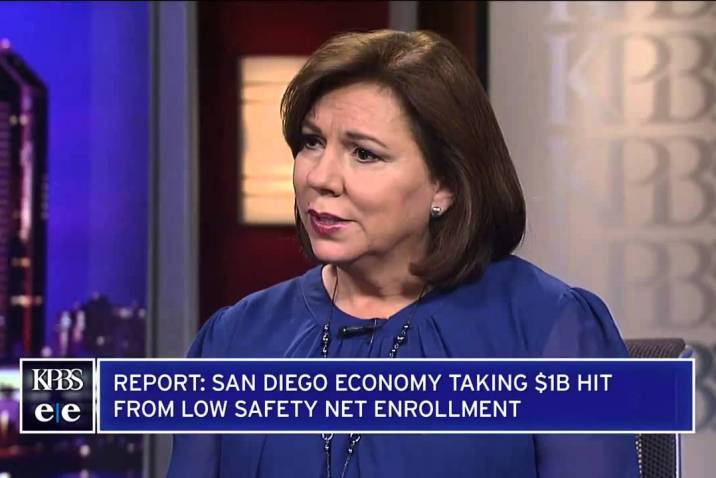 Report San Diego Economy Taking $1B Hit From Low Safety Net