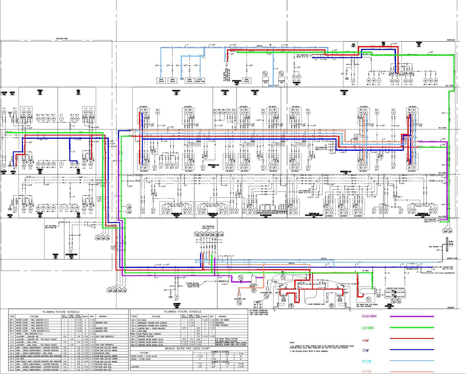 plumbing sanitary riser diagram xbox 360 circuit constantine papadakis integrated sciences building