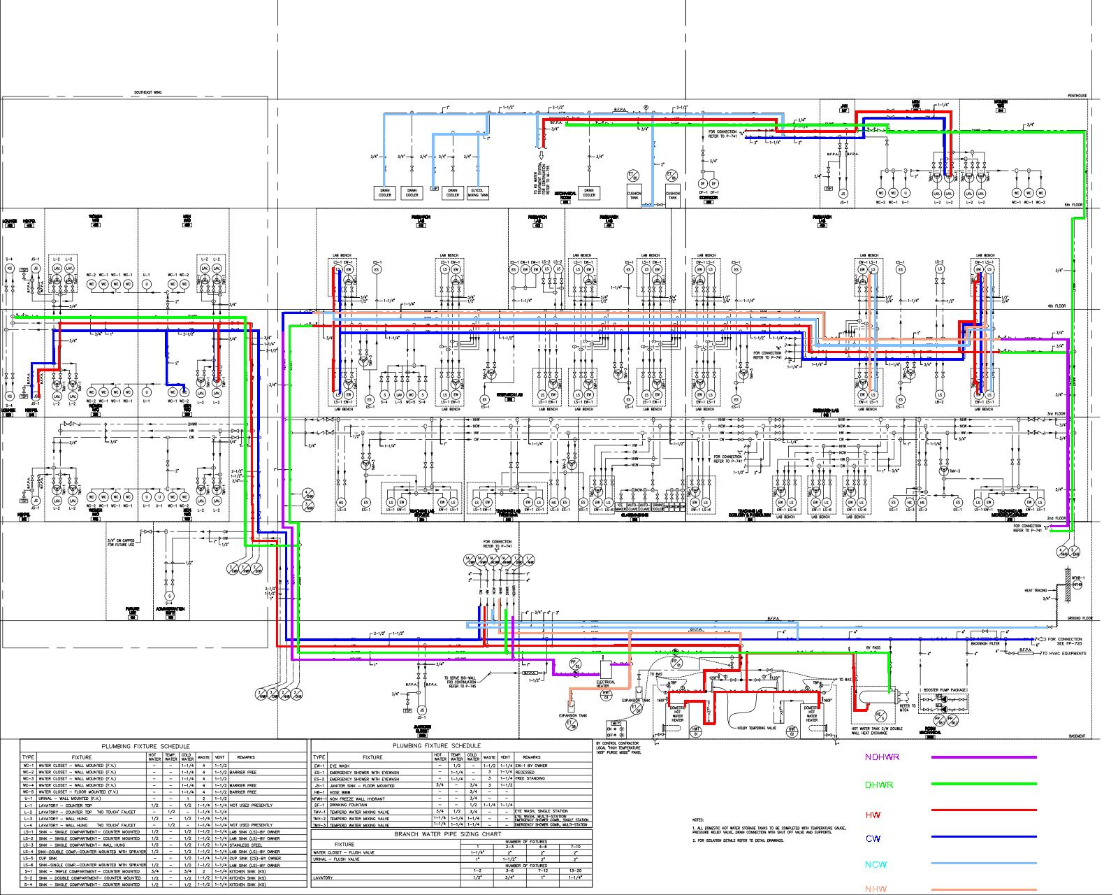 hight resolution of plumbing constantine papadakis integrated sciences building rh cpisb wordpress com hot water heat piping diagrams feed water boiler piping diagrams