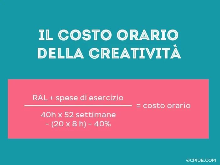 costo orario della creatività