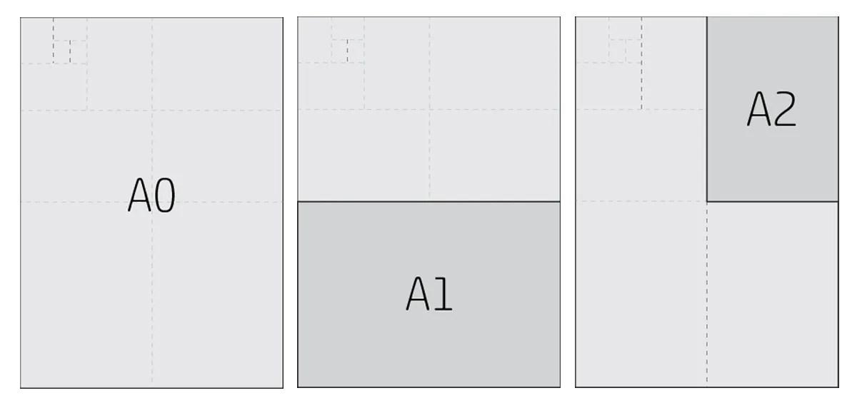 Formati di carta sistema ISO216