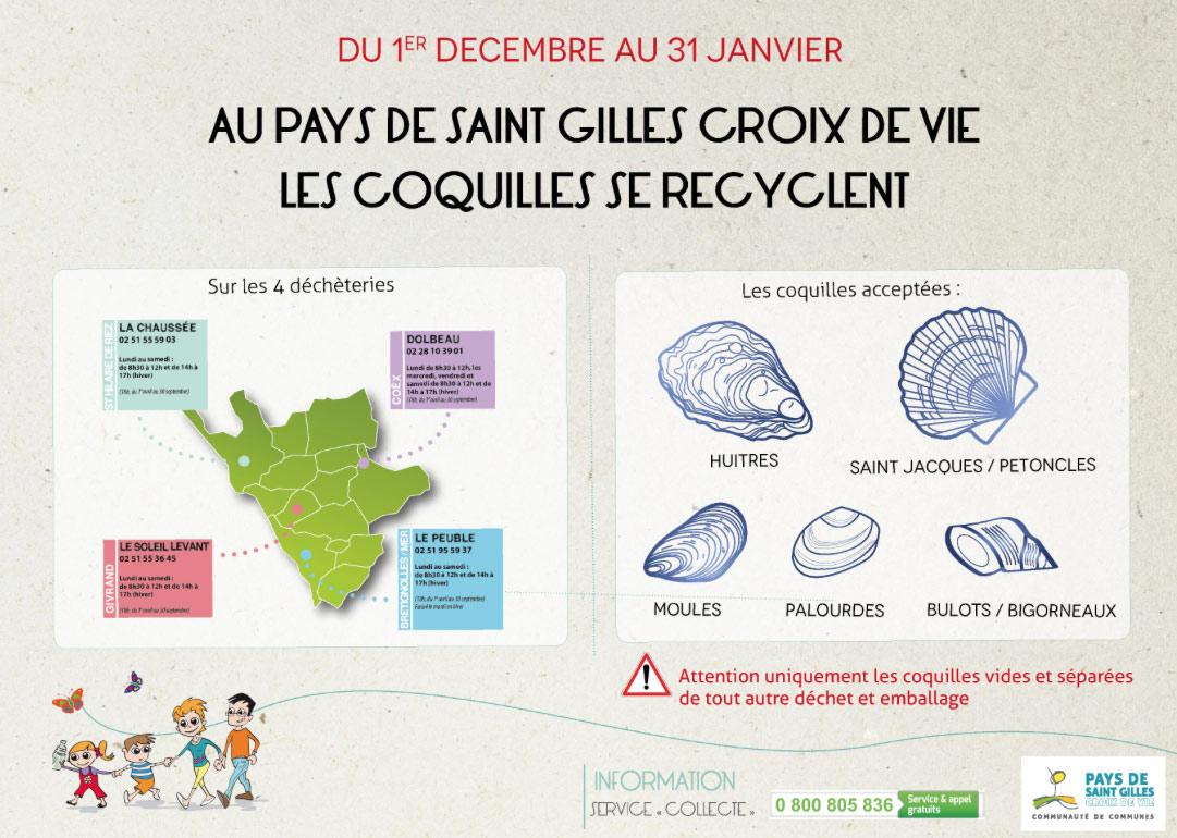 Source infographique: Pays de Saint-Gilles
