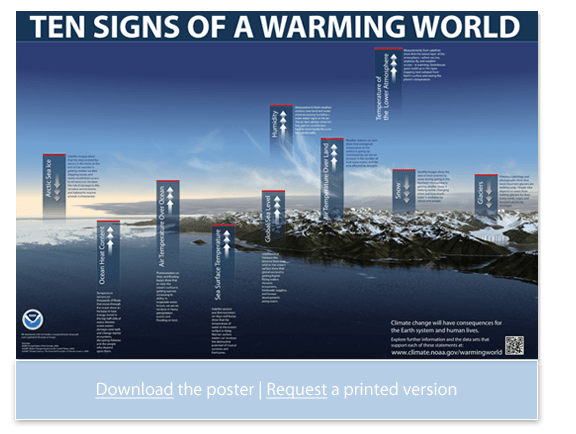 Noaa's Ten Signs Of A Warming World