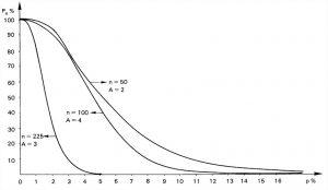 Co-intervention STI-Math | BTS CPRP