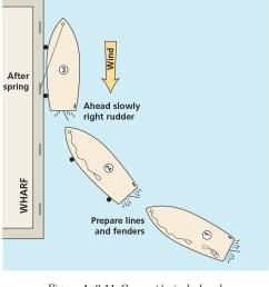 port side of boat diagram 25 wiring diagram images [ 1015 x 1158 Pixel ]