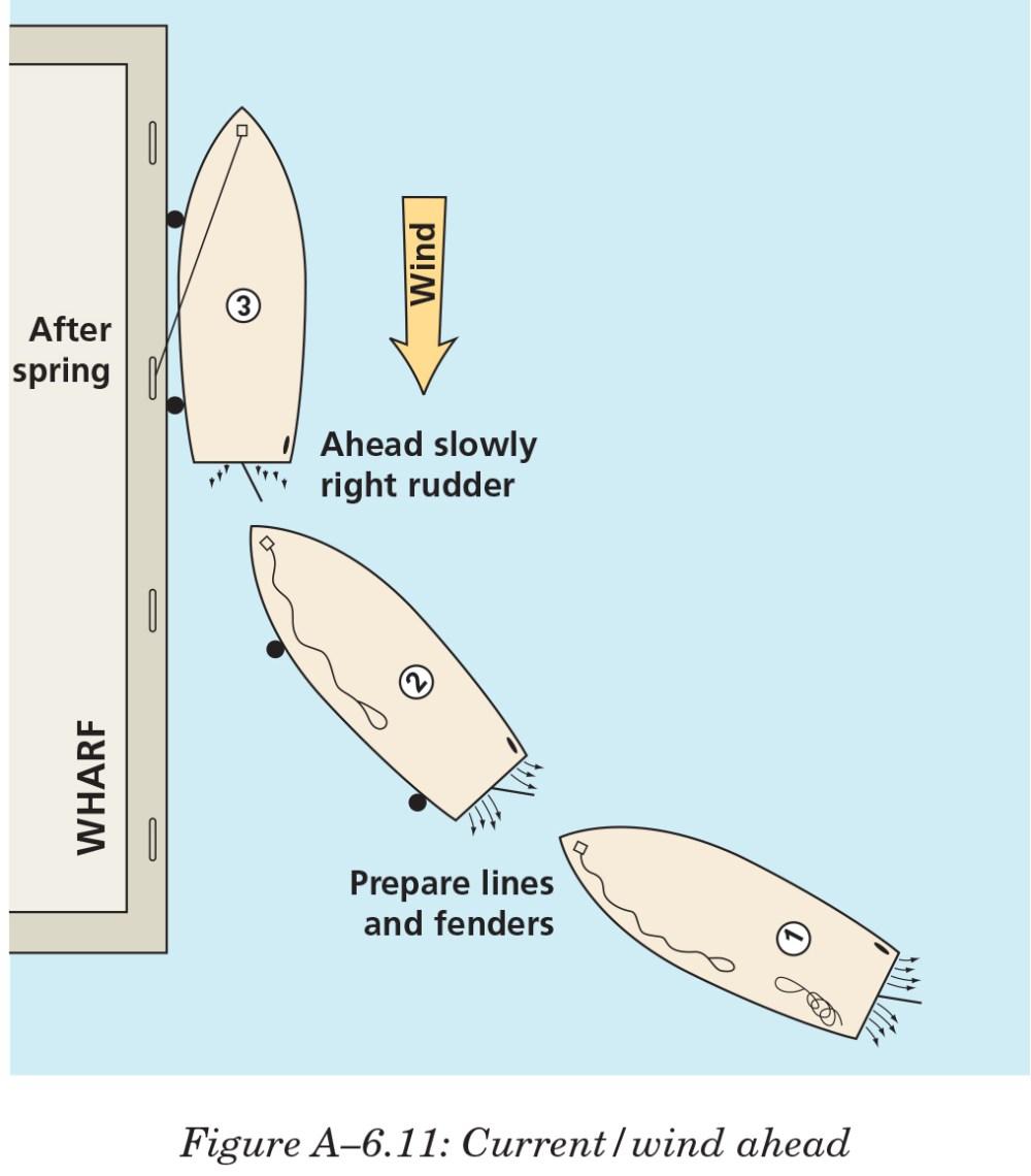 medium resolution of port side of boat diagram 25 wiring diagram images