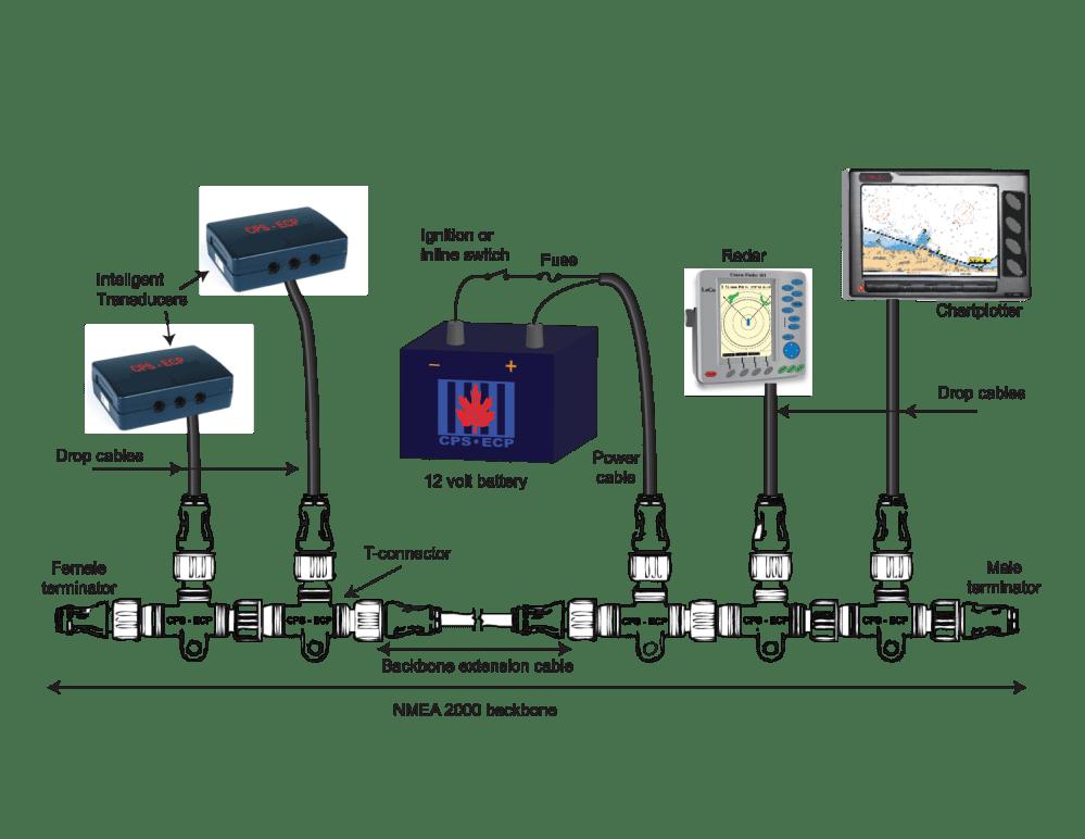 medium resolution of gps installation
