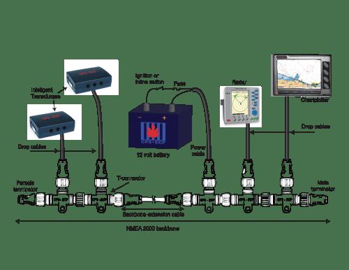 small resolution of gps installation