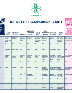 also index of cutsheets ice melt morgro rh cpsdistributors