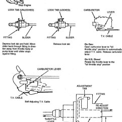 700r4 Transmission Wiring Diagram Motor Diagrams 3 Phase Art Carr's Tv Cable Adjustment Guide From Cpttransmission.com