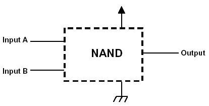 Basic logic gates and buffers