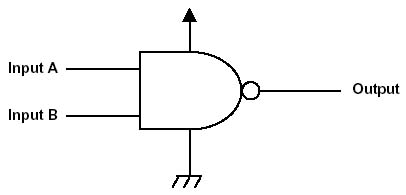 Nand Gate Schematic Circuit Diagram Nand Gate Plan View