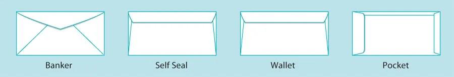 Envelope Types - City Printing Works