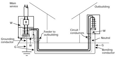 Wiring A Garden Shed Roofing A Shed Wiring Diagram ~ Odicis