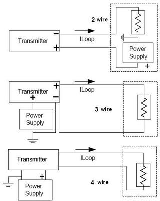 3 Wire Pressure Transducer Wiring Diagram, 3, Free Engine