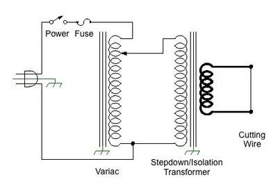 Variac Transformer Wiring Diagram : 33 Wiring Diagram