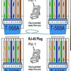 Rj45 Color Coding Wiring Diagram Reading Panel Diagrams Cr4 - Thread: Different Pin Out Of Connector Ab Plc