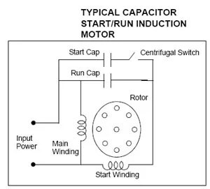 capacitor run motor circuit diagram motorssite org rh motorssite org run capacitor wiring diagram motor start run capacitor wiring diagram