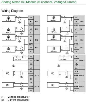 Twido Plc Wiring Diagram : 24 Wiring Diagram Images