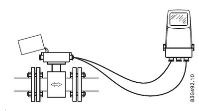How To Remove Electrodes of Krohne Magnetic Flow Sensor