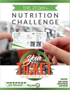 Grateful Plate 21-Day Nutrition Challenge