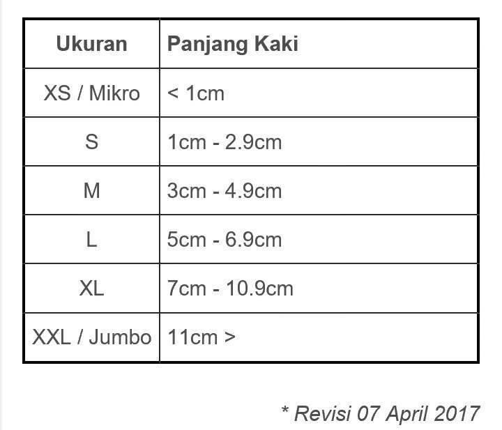 Hermit crab size chart-leg measurement Ukurang Kelomang by Felix Wang