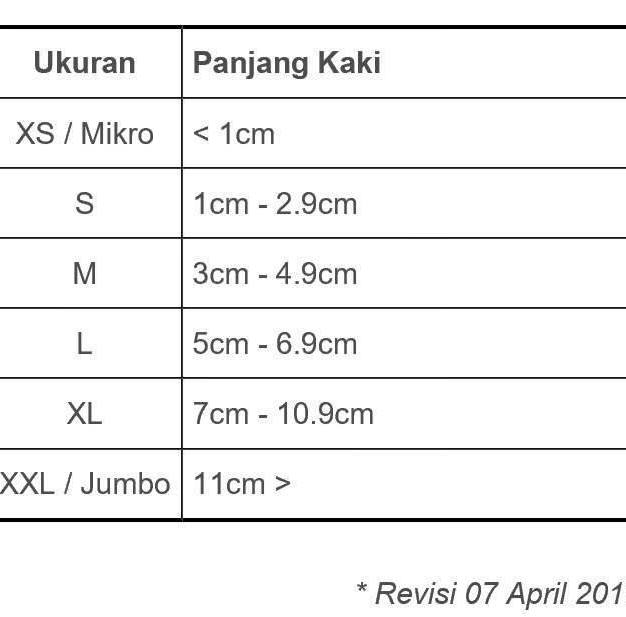 Hermit crab size chart-leg measurement Ukurang Kelomang by Felix Wang
