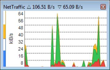 NetTraffic 1.53.5 Crack