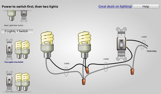 Wiring Diagrams For Electrical Receptacle Outlets – Do It Yourself
