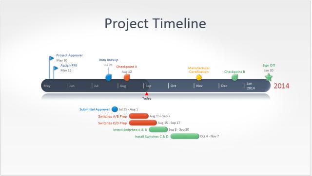 Office timeline Registration key