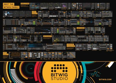 Bitwig Studio 3.1.3 Crack & Product Key Free Download [Updated]