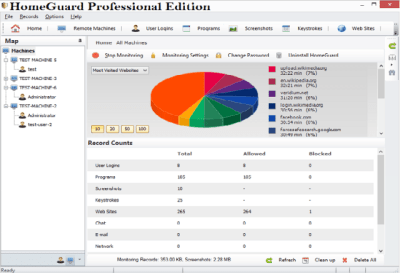 HomeGuard Professional 9.9.1 Crack + License Key {32/64-Bit} 2020